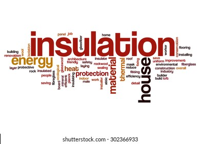 Insulation word cloud