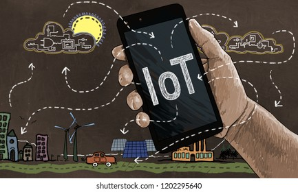 Internet of Things Concept in Classic Drawing Style with a Smart Phone Connecting to Clouds and Things like an Electric Car and Solar Panels