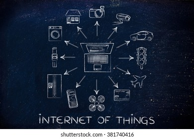 internet of things: laptop and connected devices (Please note: credit card intentionally designed with unmatchable shorter than usual number ending in -X)