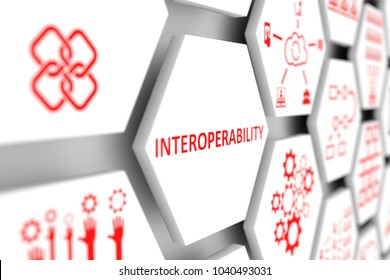 INTEROPERABILITY concept cell blurred background 3d illustration