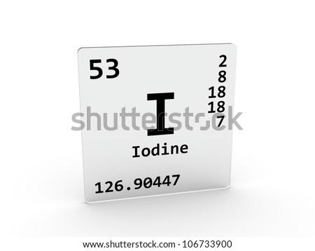 Iodine Symbol Element Periodic Table Stock Illustration Royalty