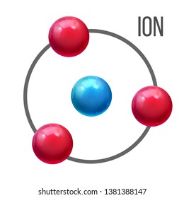 Ion Atom, Molecule Education Poster Template. Positive, Negative Electrical Charge Ion. Electron, Proton, Neutron Clipart. Chemistry Science Banner. Red And Blue Shiny Spheres 3D Illustration