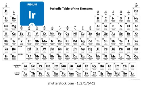 Iridium Ir chemical element. Iridium Sign with atomic number. Chemical 77 element of periodic table. Periodic Table of the Elements with atomic number, weight and Iridium symbol. Laboratory and