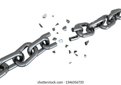 die Eisenkette ist kaputt