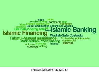 Islamic banking or financing concept and lingo info-text graphics and arrangement word clouds illustration concept