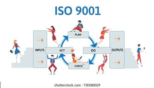 ISO 9001 quality management system. Process diagram with business men and women. Illustration, isolated on white background. Raster version.