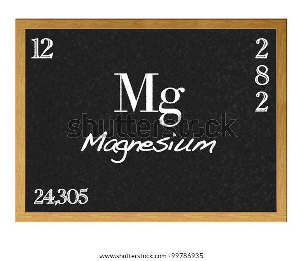 Isolated blackboard with periodic table, Magnesium.