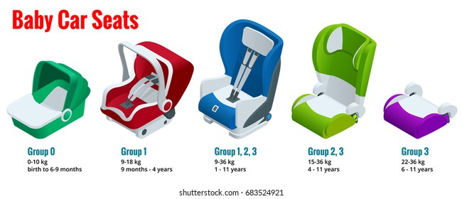 Isometric baby car seat group 0,1,2,3 illustration Road Safety Type of child restraint rearward-facing baby seat, forward-facing child seat, booster cushion