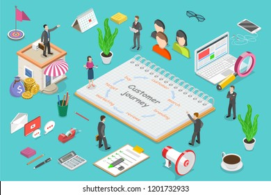 Isometric flat concept of customer journey map, client buying decision, buyers experience, digital marketing.