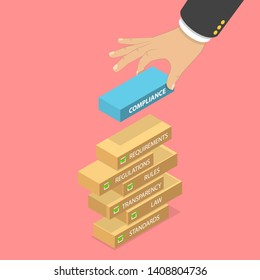 Isometric flat concept of regulatory compliance, steps that are needed to be complied with relevant laws, policies and regulations.