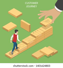 Isometric flat concept of searching customer journey map, buying process, digital marketing campaign, promotion, advertisement.