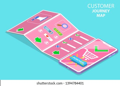 Isometric flat concept of serching customer journey map, digital marketing campaign, promotion, advertisment, mobile advertising.