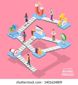 Isometric flat concept of serching customer buying process, journey map, digital marketing campaign, promotion, advertising.