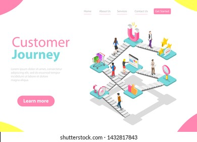 Isometric flat landing page template of customer buying process, user journey map, digital marketing campaign, promotion and advertising.