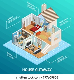 Isometric house cutaway conceptual composition with profiled home room views and text captions on abstract background  illustration