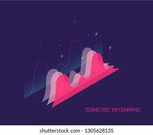 Isometric infographics visualization. Data financial graphs, information data statistic representation. Futuristic network or business analytics. Graphic concept for your design, 3d illustration