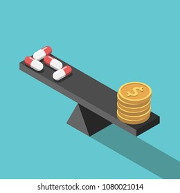 Isometric medical pills and dollar coins on weight scales on turquoise blue background. Medicine, money, price and health concept. Flat design