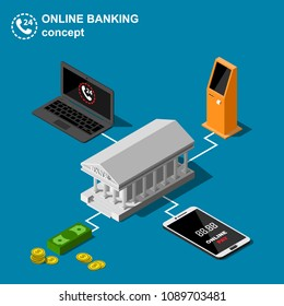Isometric online banking concept includes smartphone, laptop, bank building and ATM machine or payment terminal  illustration.