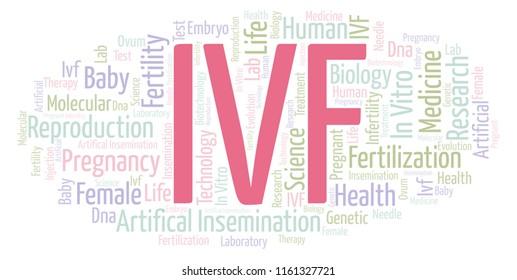 IVF word cloud.