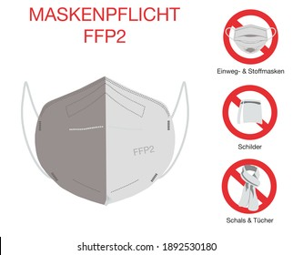 From January 18th, the mask requirement applies in Bavaria only with the FFP2 mask. At this point on, people with different masks  not longer allowed to enter the supermarket.