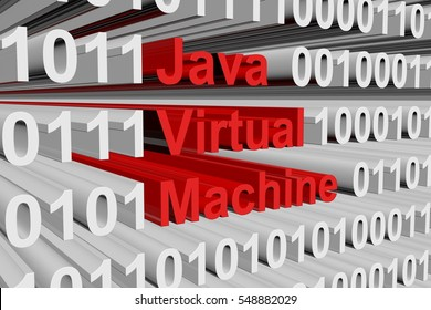 Java Runtime Environment Images Stock Photos Vectors Shutterstock