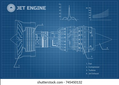 Jet engine of airplane. Outline style. Industrial aerospase blueprint. Part of the aircraft. Side view.