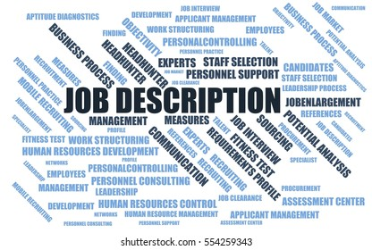 job description - word cloud / wordcloud with terms about recruiting