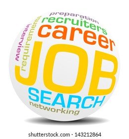 job search keywords sphere