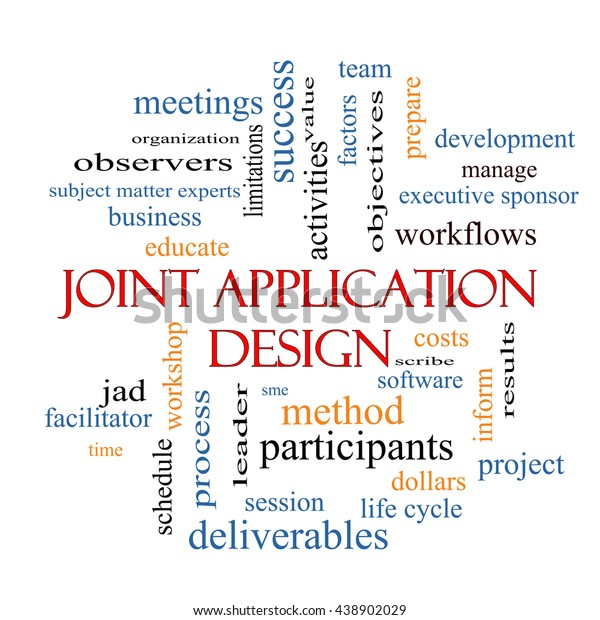 Joint Application Word Cloud Concept Great Stock