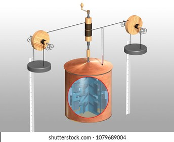 Joule Apparatus. 3D illustration. Mechanical equivalent of heat. Thermodynamic. Physics.