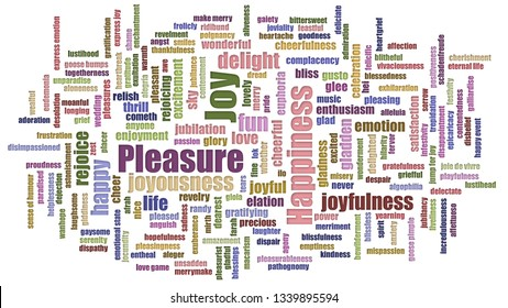 Joy Word Cloud Jumbled On White Background
