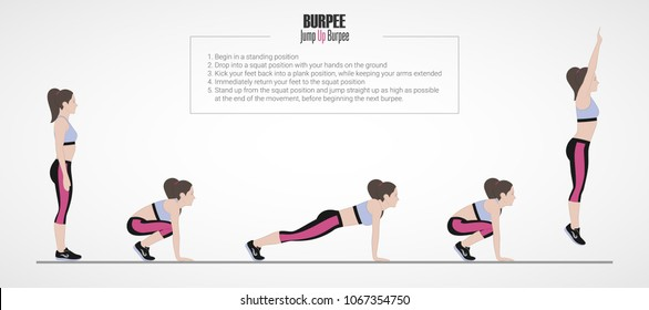 Jump up burpee. Sport exercises. Stage and reles of squar. Exercises with free weight. Illustration of an active lifestyle.