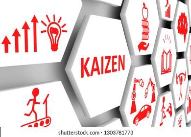 KAIZEN concept cell background 3d illustration