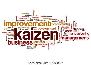 Kaizen word cloud concept