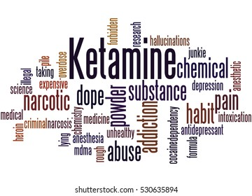 Ketamine, word cloud concept on white background.