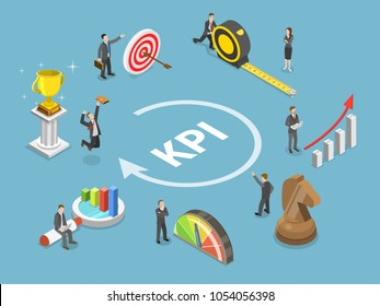 Key performance indicator flat isometric concept. Renders major KPI points as following objective, measurement, optimization, strategy, performance, evaluation.