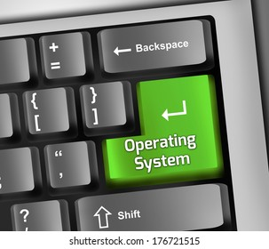 Keyboard Illustration with Operating System wording