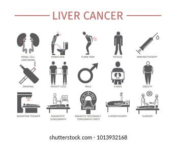 Kidney Cancer Symptoms. Causes. Diagnostics. Flat icons set. infographics.