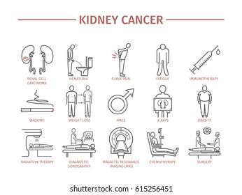 Kidney Cancer Symptoms. Causes. Diagnostics. Line icons set.