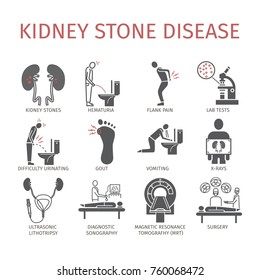 Kidney stones. Symptoms, Treatment. Icons set. Flat signs