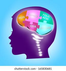 Kid's brain development concept. Essential minerals