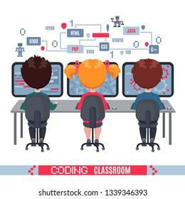 Kids learn coding on laptops in school. Concept of informatics lesson at school.  Design for banner, poster or website.