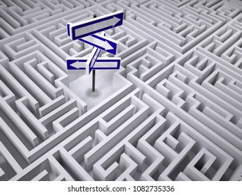 labyrinth with direction traffic sign inside, 3d illustration