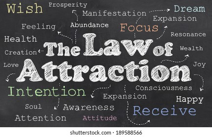 Law of Attraction on Blackboard with Words