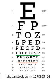 Layered Vector Illustration Of Three Kinds Of Eye Chart.