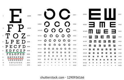 500 Eye Test Chart Pictures Royalty Free Images Stock Photos