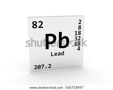 Lead Symbol Pb Element Periodic Table Stock Illustration 106733897