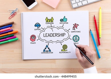 Leadership chart with keywords and sketch icons