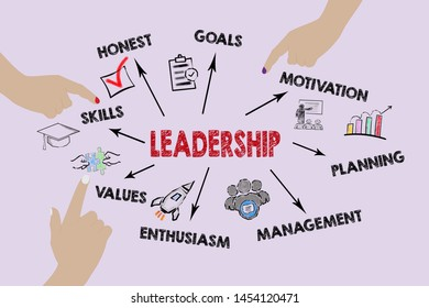 Leadership Concept. Chart with keywords and icons. Illustration, business background
