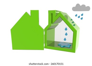 Leakage in your home